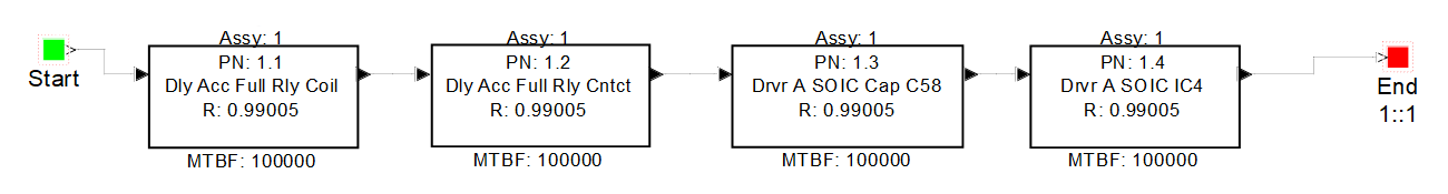 reliability block diagram 2 out of 3 rbda reliability block diagram analysis service by independent  rbda reliability block diagram
